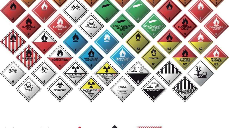 Hazardous/chemical substances